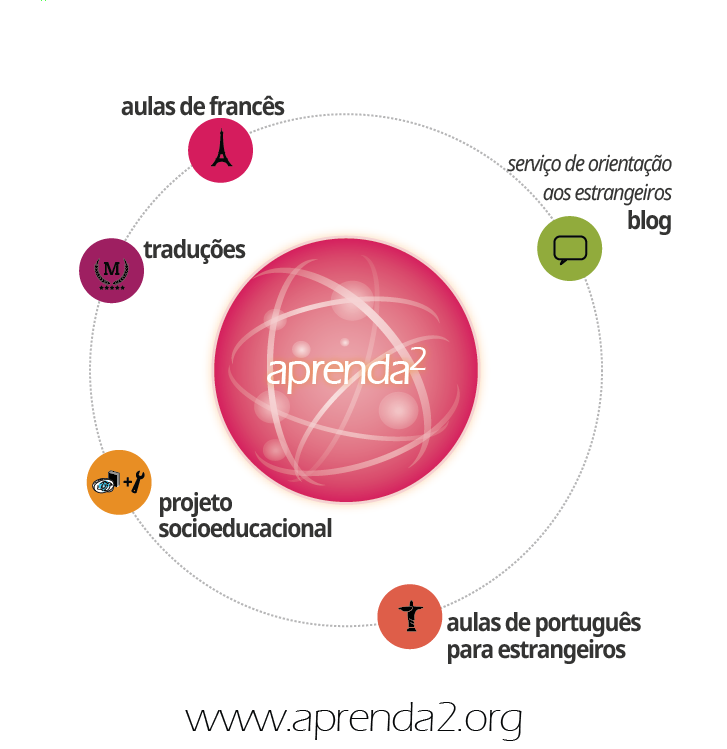 What's the aprenda² project?